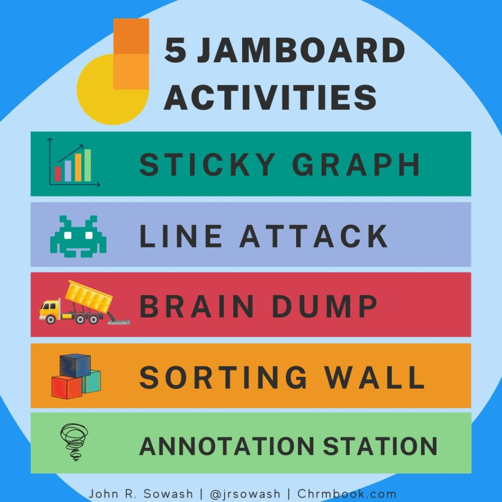 5 Jamboard activities for any classroom
