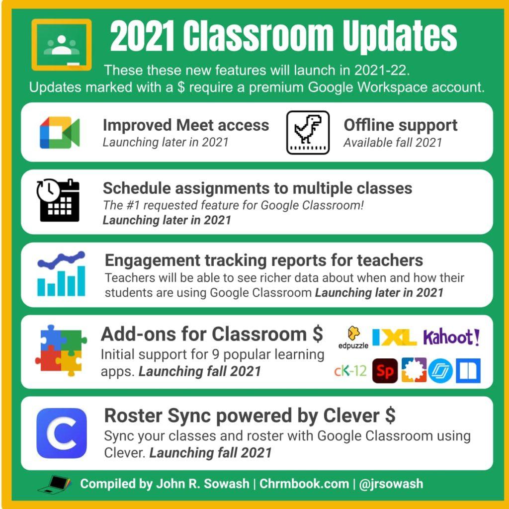 Google Classroom Updates 2021