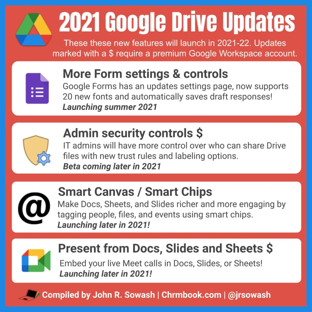 Google Drive updates 2021