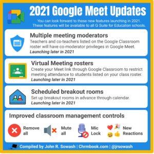 2021 Google Meet Updates