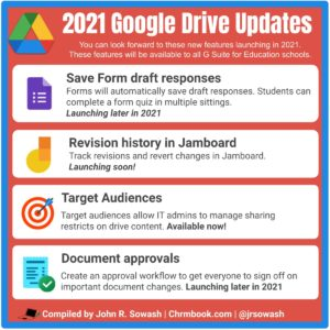 2021 Google Drive Updates