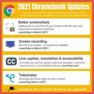 2021 Chromebook Updates