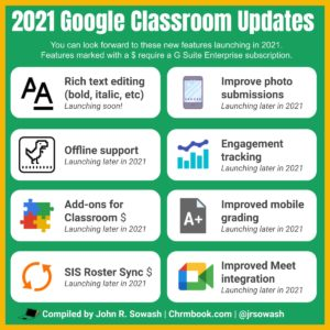 2021 Google Classroom Updates