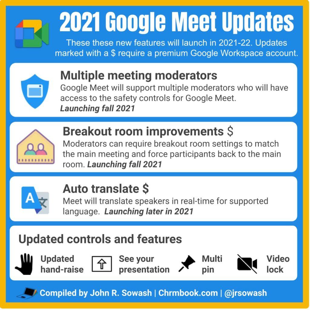 Google Meet Updates 2021