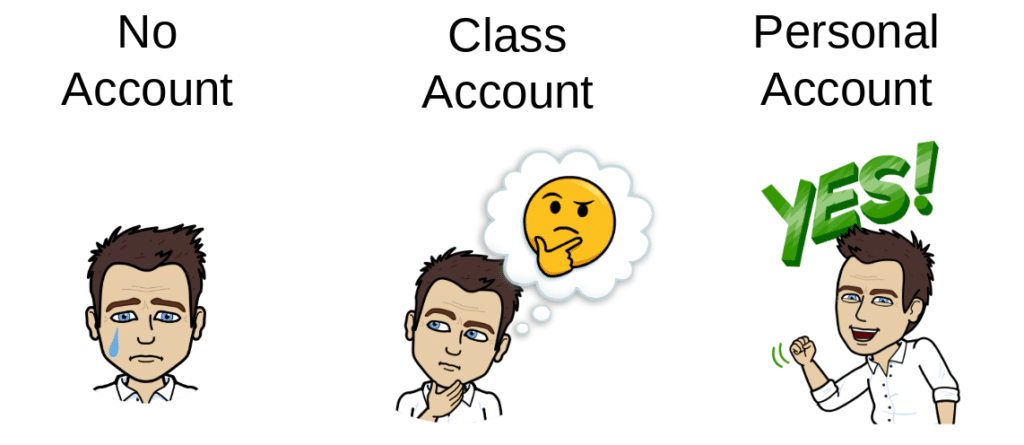 Student Login Examples