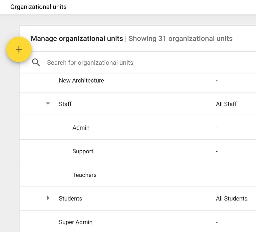 Google Meet OU Structure