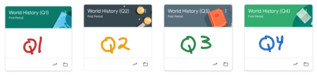 Google Classroom courses by marking period